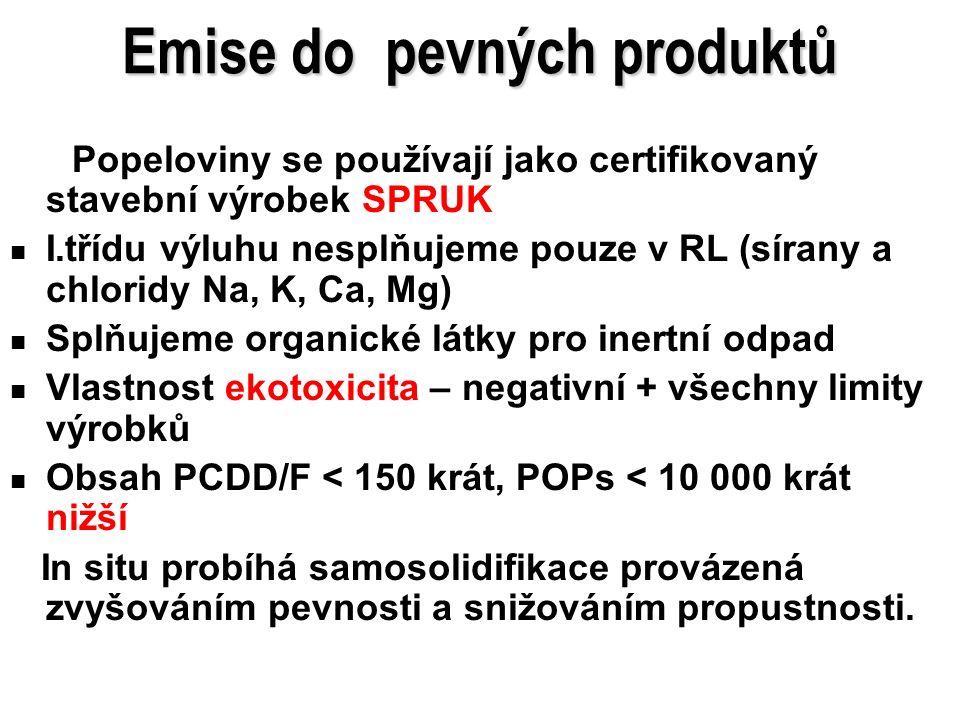 Emise do pevných produktů Popeloviny se používají jako certifikovaný stavební výrobek SPRUK I.třídu výluhu nesplňujeme pouze v RL (sírany a chloridy Na, K, Ca, Mg) Splňujeme organické látky pro inertní odpad Vlastnost ekotoxicita – negativní + všechny limity výrobků Obsah PCDD/F < 150 krát, POPs < 10 000 krát nižší In situ probíhá samosolidifikace provázená zvyšováním pevnosti a snižováním propustnosti.