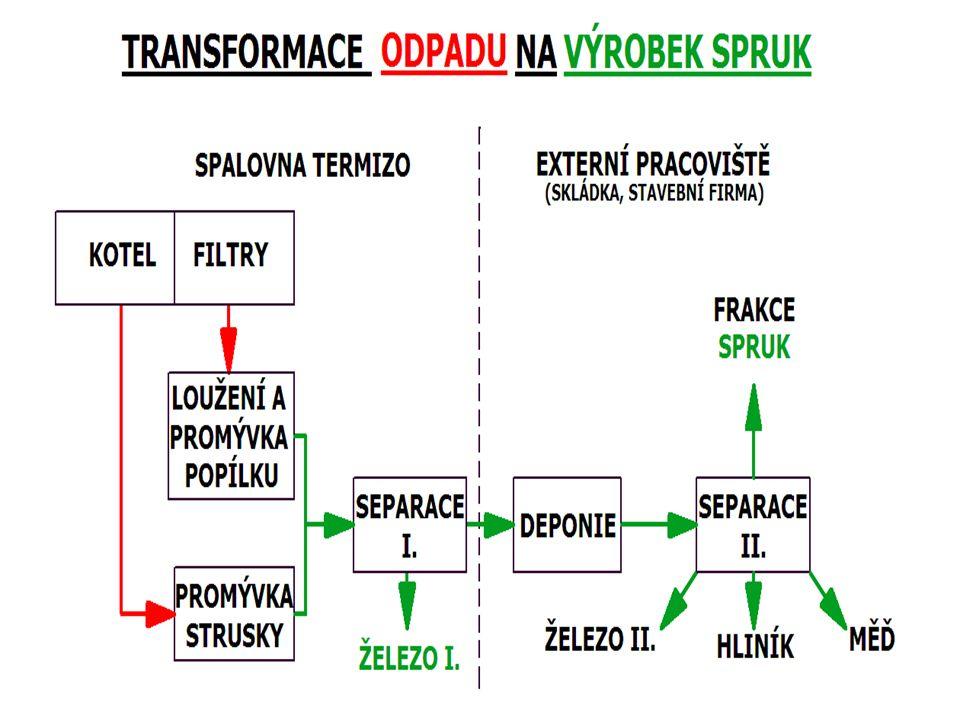 7 Jak to řeší EU a jak ČR.