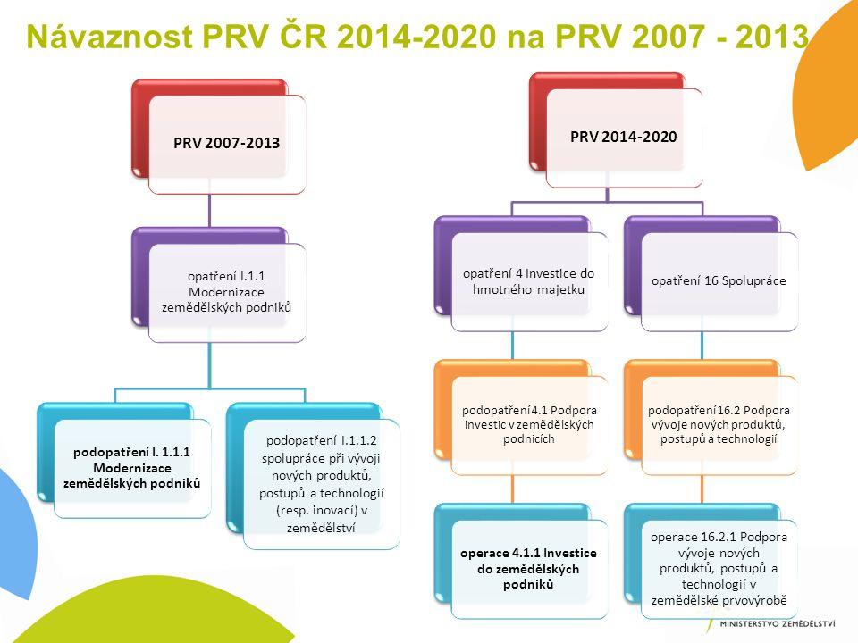 Návaznost PRV ČR 2014-2020 na PRV 2007 - 2013 PRV 2007-2013 opatření I.1.1 Modernizace zemědělských podniků podopatření I.