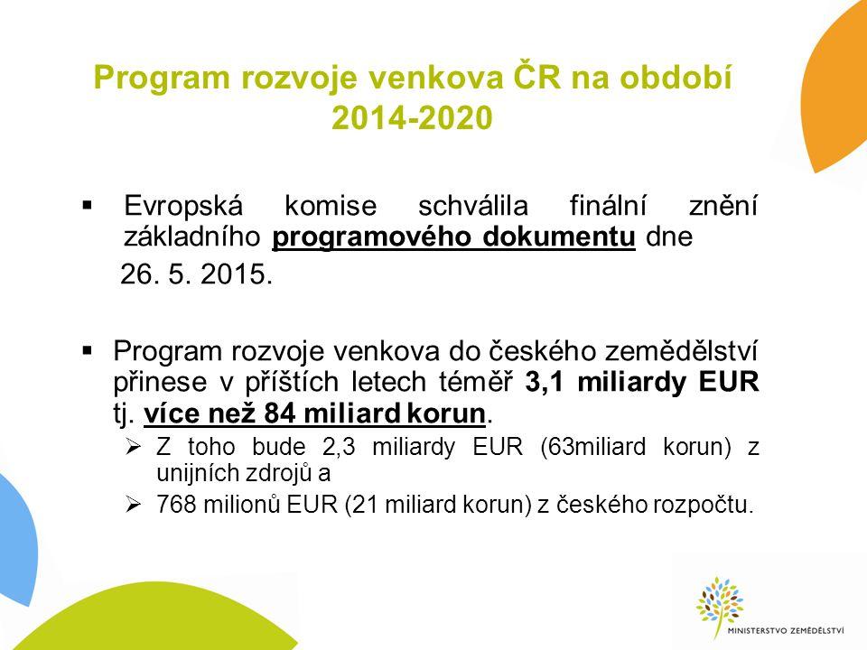 Program rozvoje venkova ČR na období 2014-2020  Evropská komise schválila finální znění základního programového dokumentu dne 26.