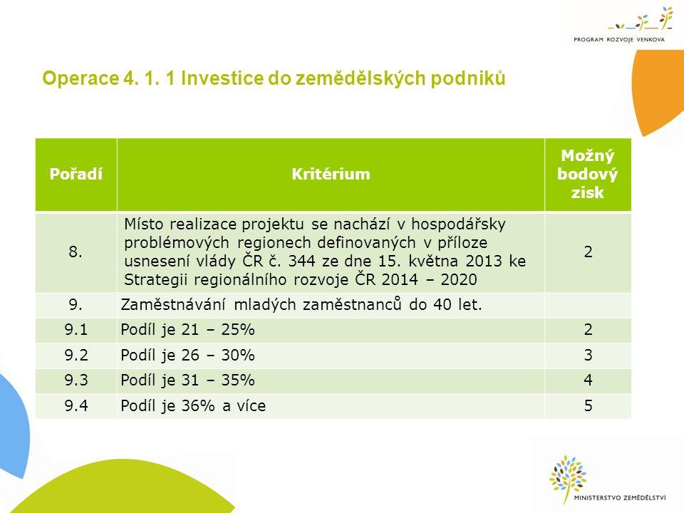 Operace 4. 1. 1 Investice do zemědělských podniků PořadíKritérium Možný bodový zisk 8.