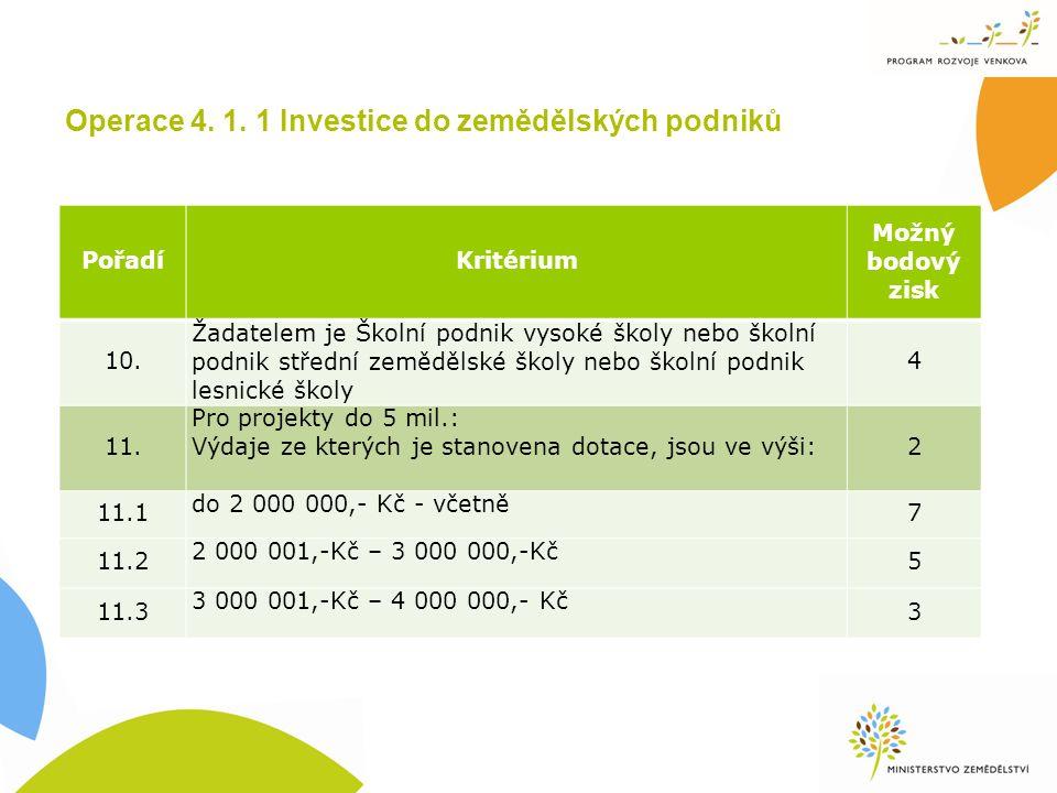 Operace 4. 1. 1 Investice do zemědělských podniků PořadíKritérium Možný bodový zisk 10.