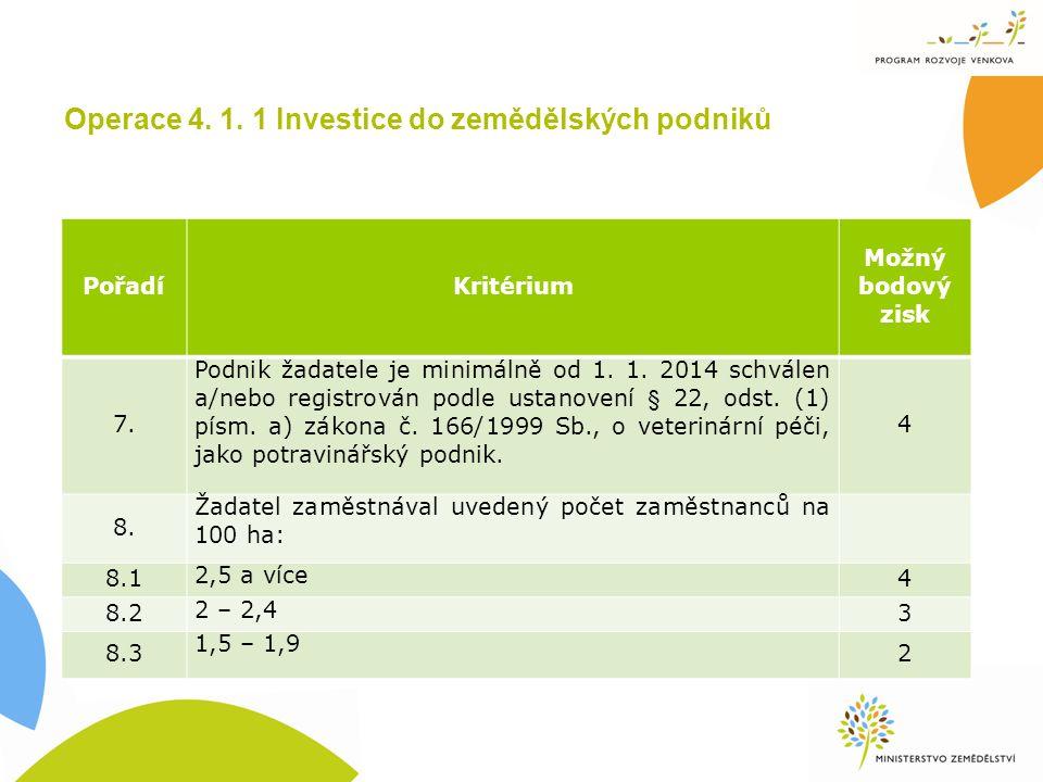 Operace 4. 1. 1 Investice do zemědělských podniků PořadíKritérium Možný bodový zisk 7.