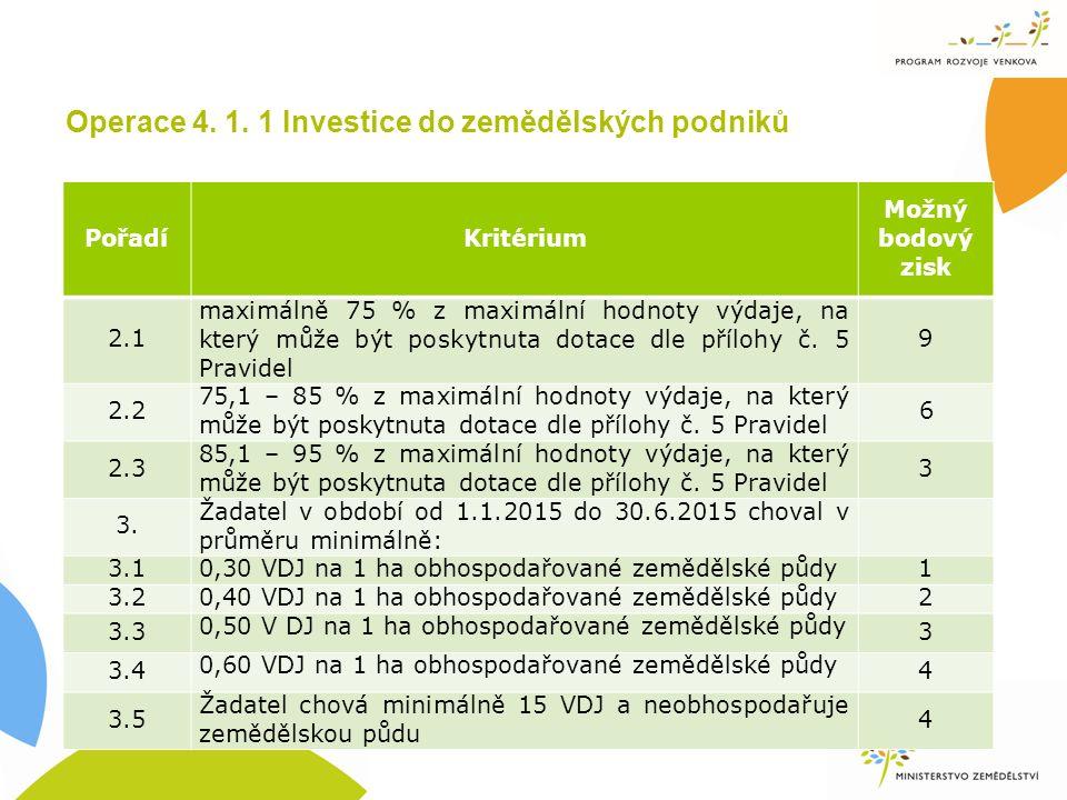 Operace 4. 1. 1 Investice do zemědělských podniků PořadíKritérium Možný bodový zisk 2.1 maximálně 75 % z maximální hodnoty výdaje, na který může být p