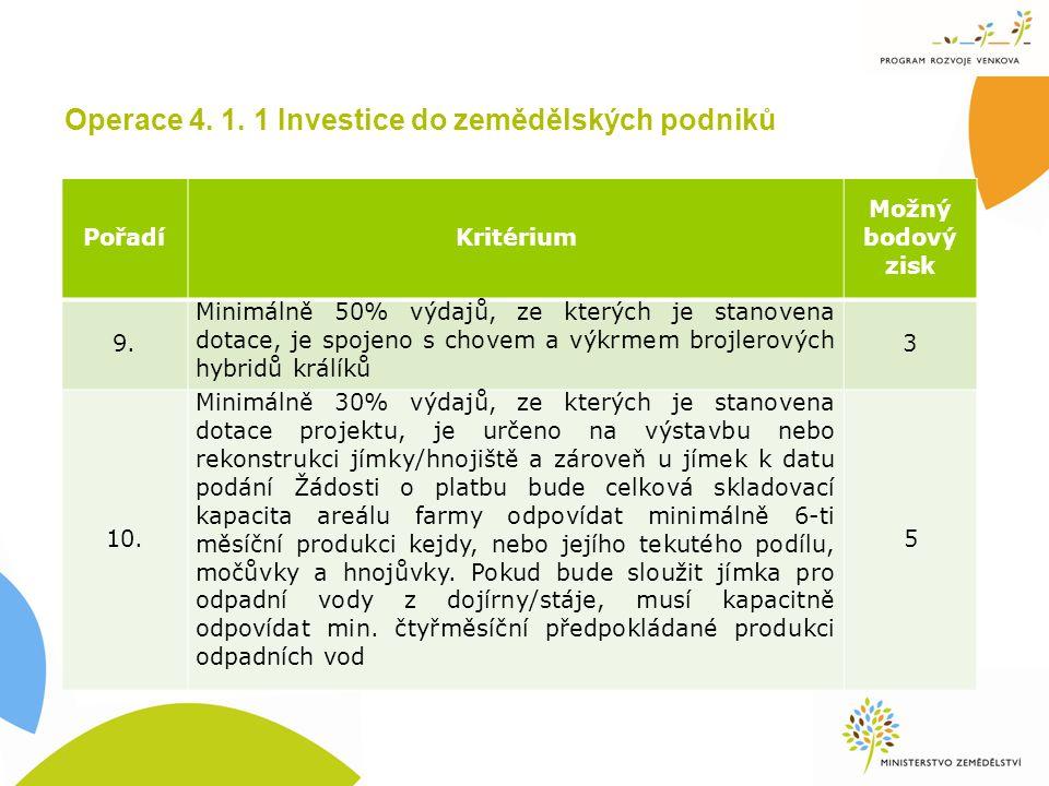 Operace 4. 1. 1 Investice do zemědělských podniků PořadíKritérium Možný bodový zisk 9.