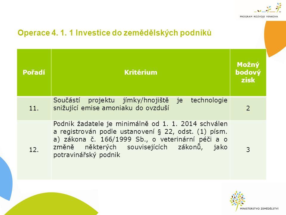 Operace 4. 1. 1 Investice do zemědělských podniků PořadíKritérium Možný bodový zisk 11.