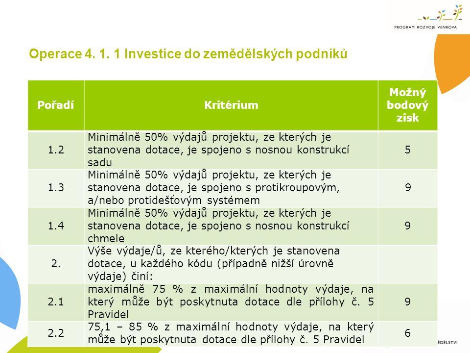 Operace 4. 1. 1 Investice do zemědělských podniků PořadíKritérium Možný bodový zisk 1.2 Minimálně 50% výdajů projektu, ze kterých je stanovena dotace,