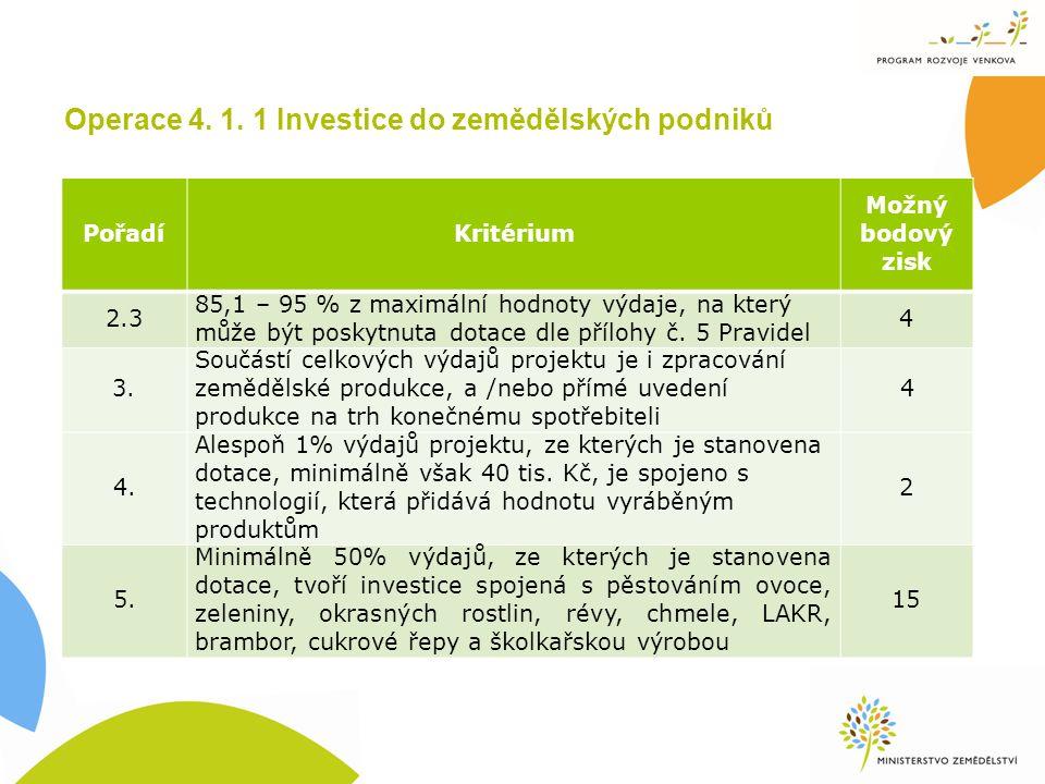 Operace 4. 1. 1 Investice do zemědělských podniků PořadíKritérium Možný bodový zisk 2.3 85,1 – 95 % z maximální hodnoty výdaje, na který může být posk