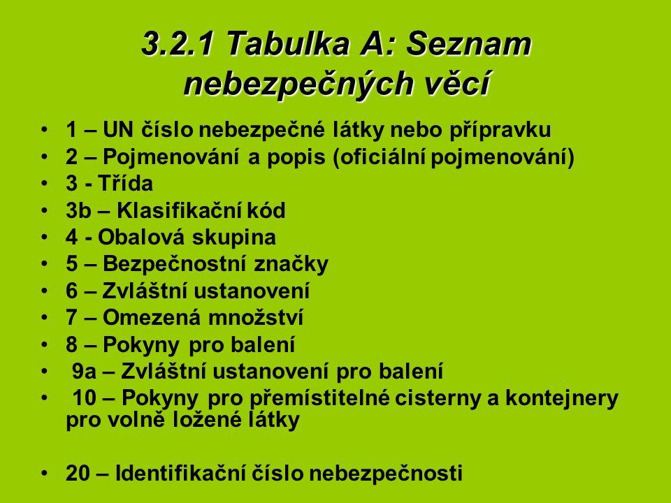 3.2.1 Tabulka A: Seznam nebezpečných věcí 1 – UN číslo nebezpečné látky nebo přípravku 2 – Pojmenování a popis (oficiální pojmenování) 3 - Třída 3b –