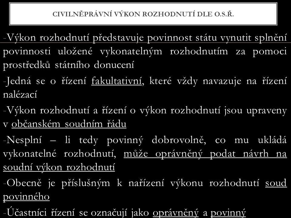 CIVILNĚPRÁVNÍ VÝKON ROZHODNUTÍ DLE EXEKUČNÍHO ŘÁDU Právní úprava zakotvena v zákoně č.