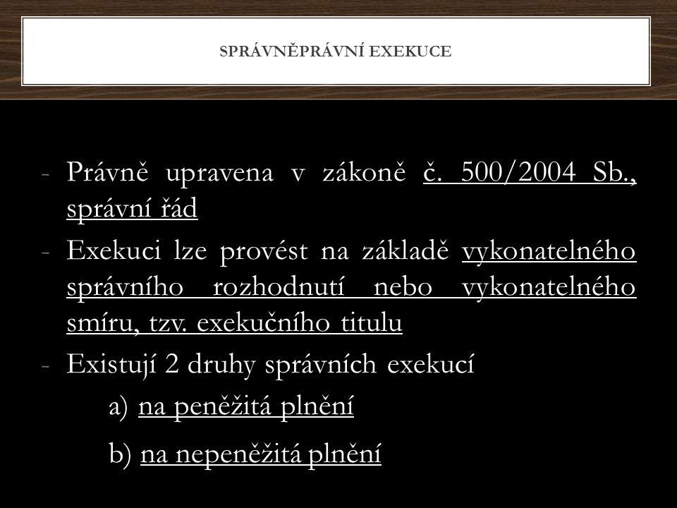 - Právně upravena v zákoně č.