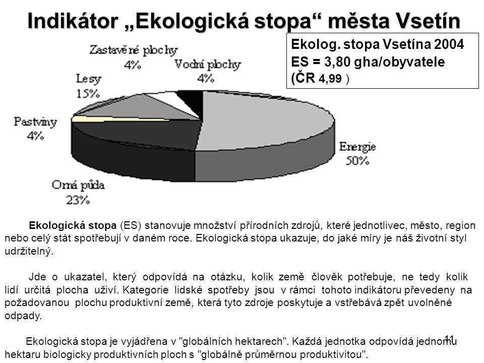 """11 Indikátor """"Ekologická stopa města Vsetín Ekologická stopa (ES) stanovuje množství přírodních zdrojů, které jednotlivec, město, region nebo celý stát spotřebují v daném roce."""
