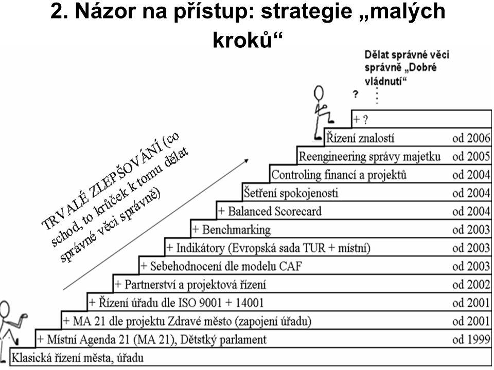 """4 2. Názor na přístup: strategie """"malých kroků"""