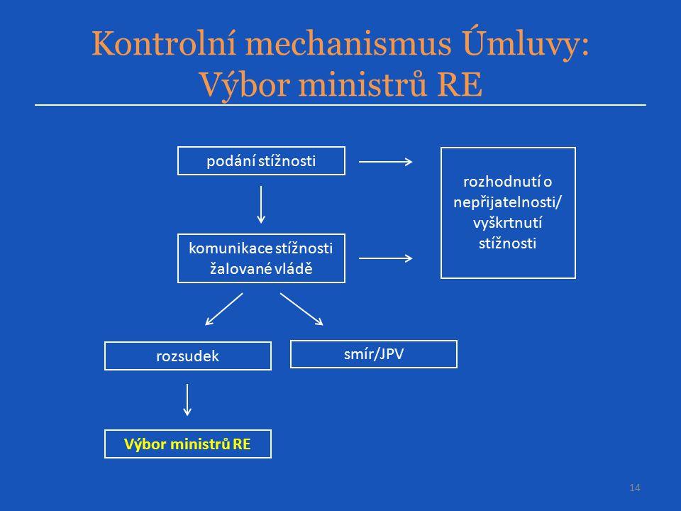 Kontrolní mechanismus Úmluvy: Výbor ministrů RE 14 podání stížnosti Výbor ministrů RE komunikace stížnosti žalované vládě rozhodnutí o nepřijatelnosti/ vyškrtnutí stížnosti rozsudek smír/JPV