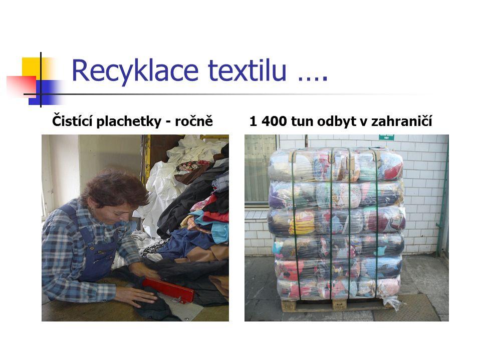 Recyklace textilu …. Čistící plachetky - ročně1 400 tun odbyt v zahraničí