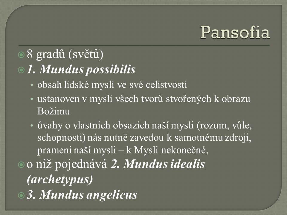  8 gradů (světů)  1. Mundus possibilis obsah lidské mysli ve své celistvosti ustanoven v mysli všech tvorů stvořených k obrazu Božímu úvahy o vlastn