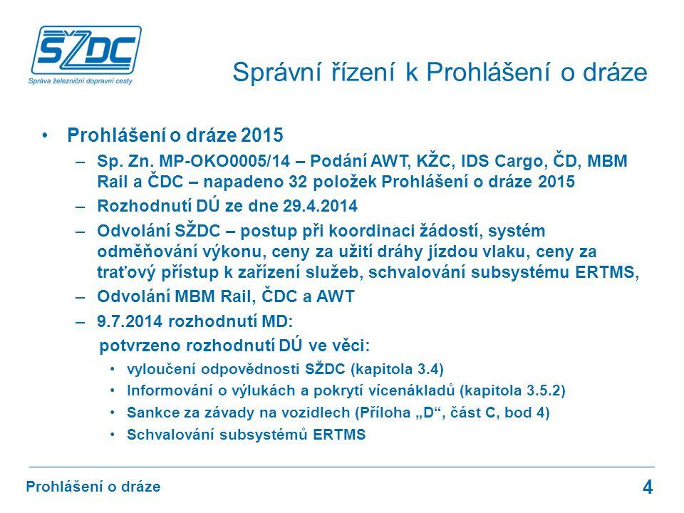 Prohlášení o dráze 2015 –Sp. Zn.