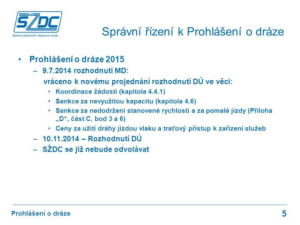 """Prohlášení o dráze 2015 –9.7.2014 rozhodnutí MD: vráceno k novému projednání rozhodnutí DÚ ve věci: Koordinace žádostí (kapitola 4.4.1) Sankce za nevyužitou kapacitu (kapitola 4.6) Sankce za nedodržení stanovené rychlosti a za pomalé jízdy (Příloha """"D , část C, bod 3 a 6) Ceny za užití dráhy jízdou vlaku a traťový přístup k zařízení služeb –10.11.2014 – Rozhodnutí DÚ –SŽDC se již nebude odvolávat 5 Prohlášení o dráze Správní řízení k Prohlášení o dráze"""