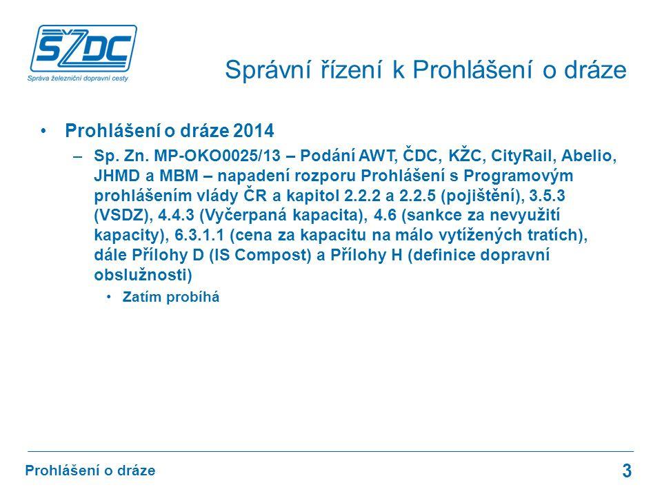 Prohlášení o dráze 2014 –Sp. Zn.