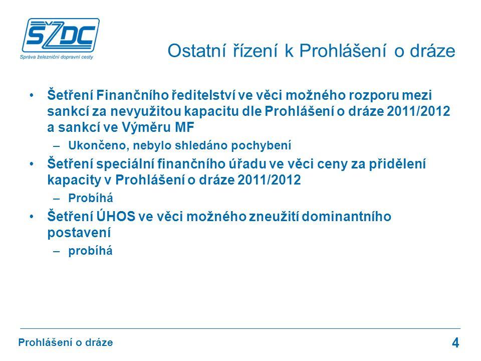 Šetření Finančního ředitelství ve věci možného rozporu mezi sankcí za nevyužitou kapacitu dle Prohlášení o dráze 2011/2012 a sankcí ve Výměru MF –Ukončeno, nebylo shledáno pochybení Šetření speciální finančního úřadu ve věci ceny za přidělení kapacity v Prohlášení o dráze 2011/2012 –Probíhá Šetření ÚHOS ve věci možného zneužití dominantního postavení –probíhá 4 Prohlášení o dráze Ostatní řízení k Prohlášení o dráze