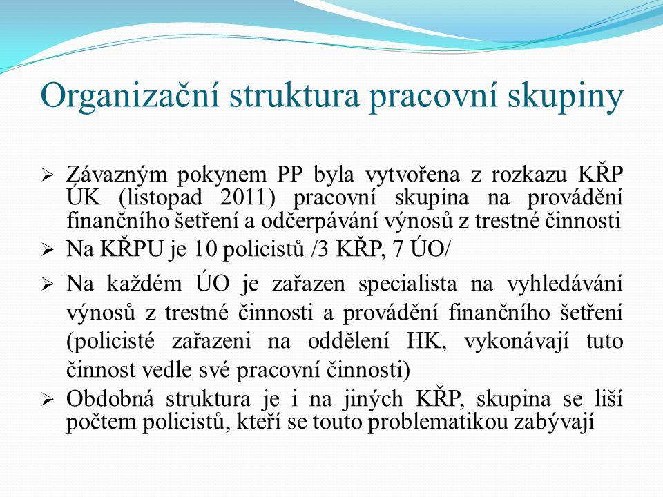 Organizační struktura pracovní skupiny  Závazným pokynem PP byla vytvořena z rozkazu KŘP ÚK (listopad 2011) pracovní skupina na provádění finančního šetření a odčerpávání výnosů z trestné činnosti  Na KŘPU je 10 policistů /3 KŘP, 7 ÚO/  Na každém ÚO je zařazen specialista na vyhledávání výnosů z trestné činnosti a provádění finančního šetření (policisté zařazeni na oddělení HK, vykonávají tuto činnost vedle své pracovní činnosti)  Obdobná struktura je i na jiných KŘP, skupina se liší počtem policistů, kteří se touto problematikou zabývají