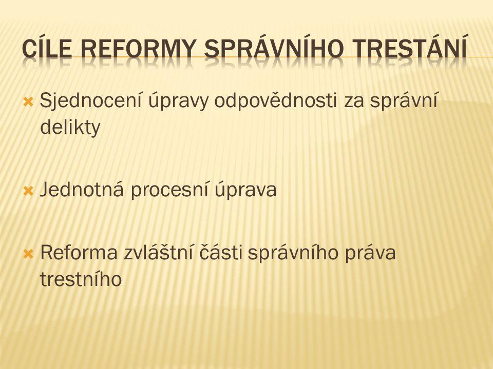  Sjednocení úpravy odpovědnosti za správní delikty  Jednotná procesní úprava  Reforma zvláštní části správního práva trestního