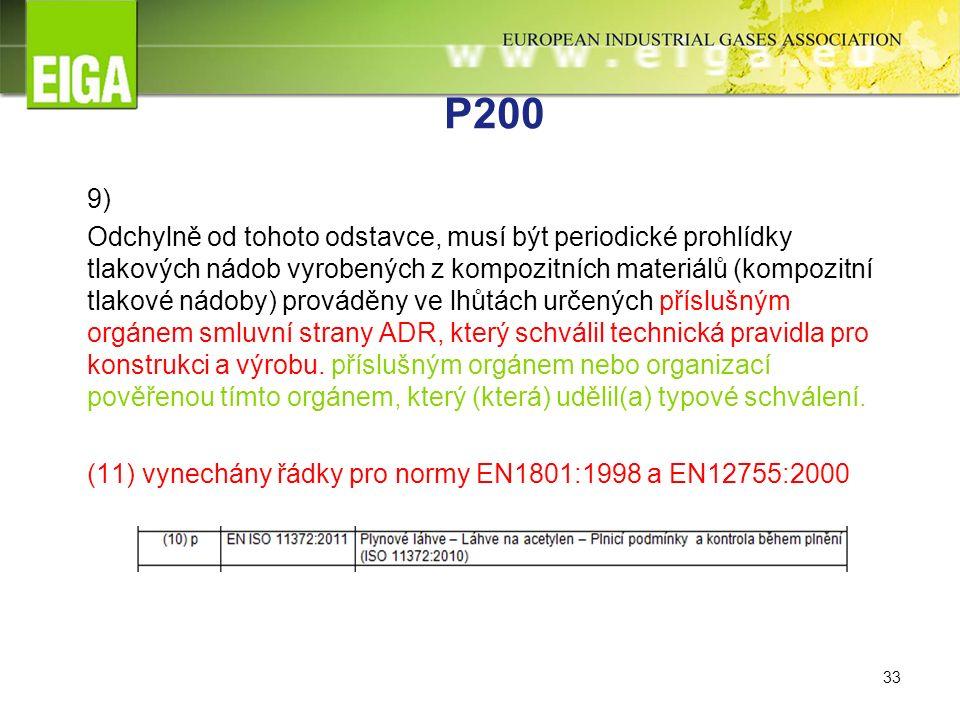 33 P200 9) Odchylně od tohoto odstavce, musí být periodické prohlídky tlakových nádob vyrobených z kompozitních materiálů (kompozitní tlakové nádoby) prováděny ve lhůtách určených příslušným orgánem smluvní strany ADR, který schválil technická pravidla pro konstrukci a výrobu.