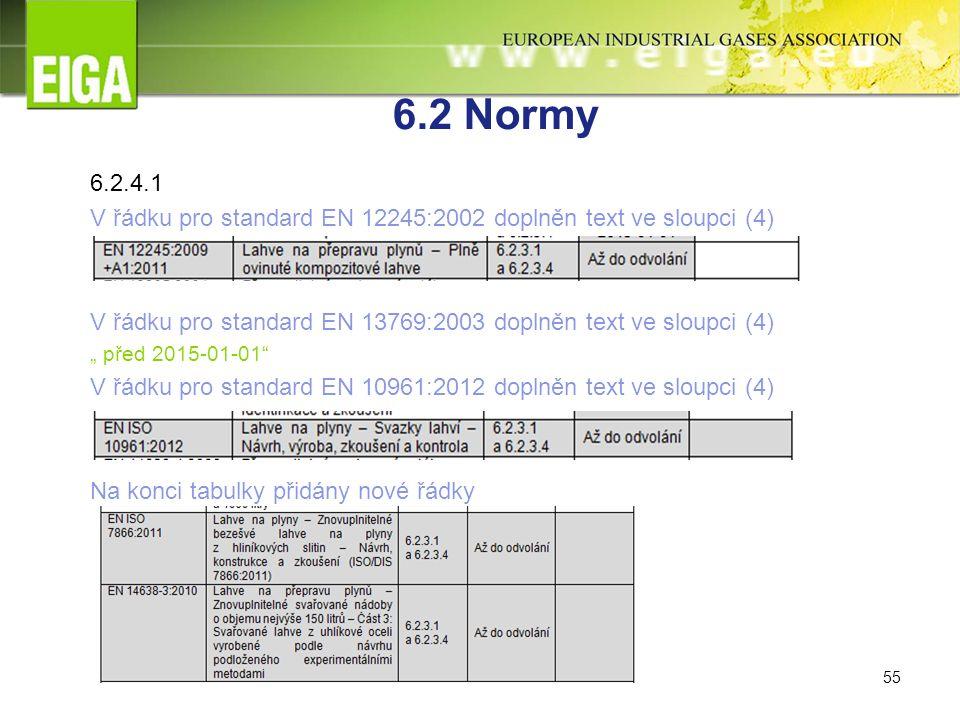 """55 6.2 Normy 6.2.4.1 V řádku pro standard EN 12245:2002 doplněn text ve sloupci (4) V řádku pro standard EN 13769:2003 doplněn text ve sloupci (4) """" před 2015-01-01 V řádku pro standard EN 10961:2012 doplněn text ve sloupci (4) Na konci tabulky přidány nové řádky"""