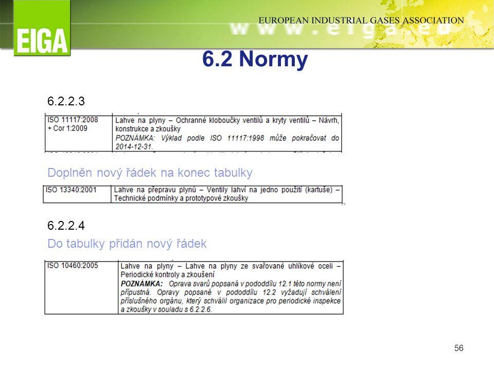 56 6.2 Normy 6.2.2.3 Doplněn nový řádek na konec tabulky 6.2.2.4 Do tabulky přidán nový řádek