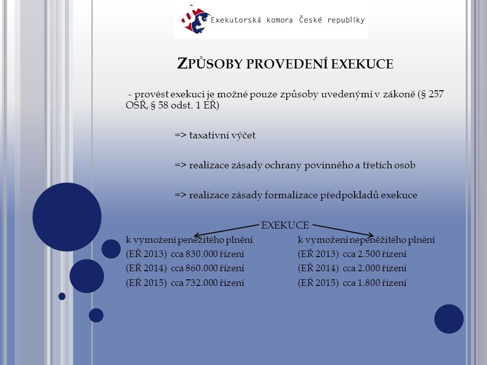 Z PŮSOBY PROVEDENÍ EXEKUCE - provést exekuci je možné pouze způsoby uvedenými v zákoně (§ 257 OSŘ, § 58 odst.