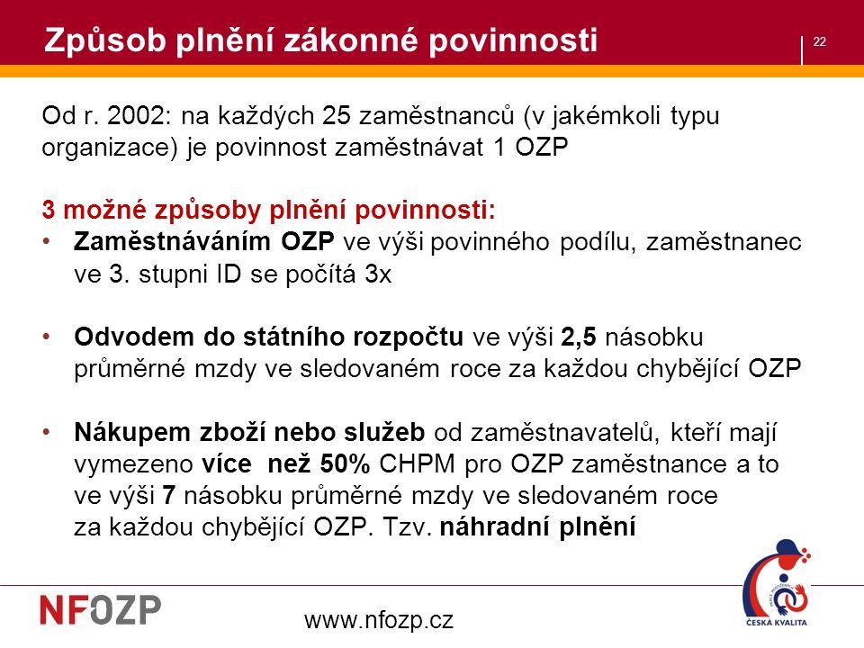 22 Od r. 2002: na každých 25 zaměstnanců (v jakémkoli typu organizace) je povinnost zaměstnávat 1 OZP 3 možné způsoby plnění povinnosti: Zaměstnáváním