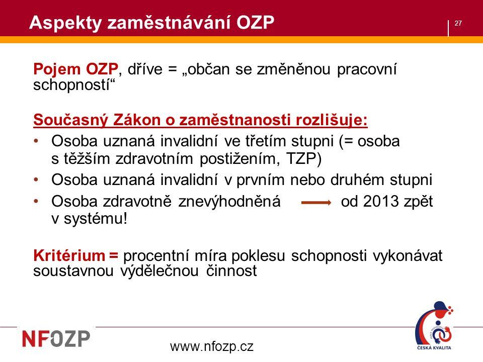 """27 Aspekty zaměstnávání OZP Pojem OZP, dříve = """"občan se změněnou pracovní schopností"""" Současný Zákon o zaměstnanosti rozlišuje: Osoba uznaná invalidn"""