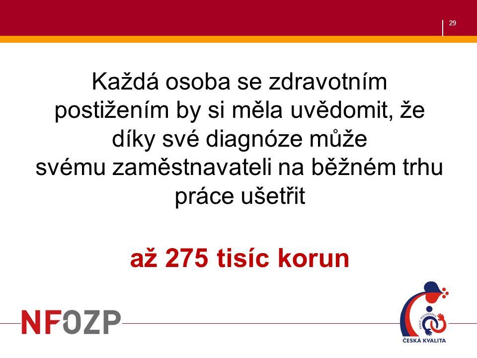 29 Každá osoba se zdravotním postižením by si měla uvědomit, že díky své diagnóze může svému zaměstnavateli na běžném trhu práce ušetřit až 275 tisíc korun