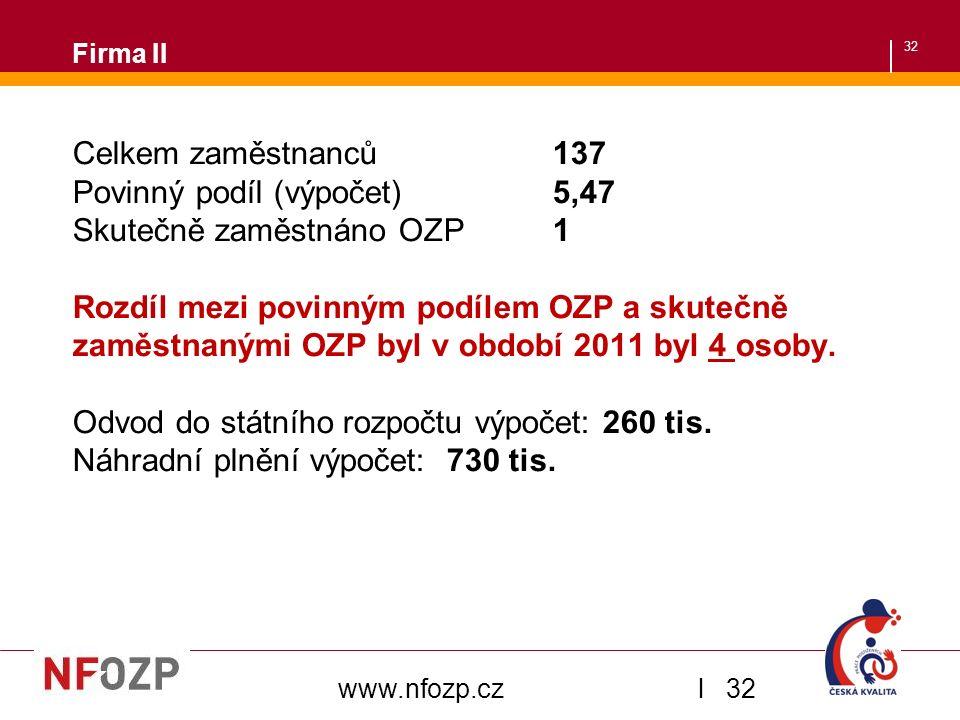 32 Firma II Celkem zaměstnanců 137 Povinný podíl (výpočet) 5,47 Skutečně zaměstnáno OZP 1 Rozdíl mezi povinným podílem OZP a skutečně zaměstnanými OZP byl v období 2011 byl 4 osoby.