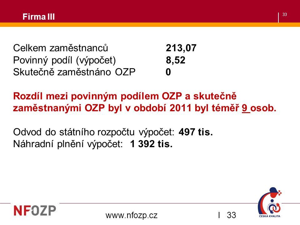 33 Firma III Celkem zaměstnanců 213,07 Povinný podíl (výpočet) 8,52 Skutečně zaměstnáno OZP 0 Rozdíl mezi povinným podílem OZP a skutečně zaměstnanými OZP byl v období 2011 byl téměř 9 osob.