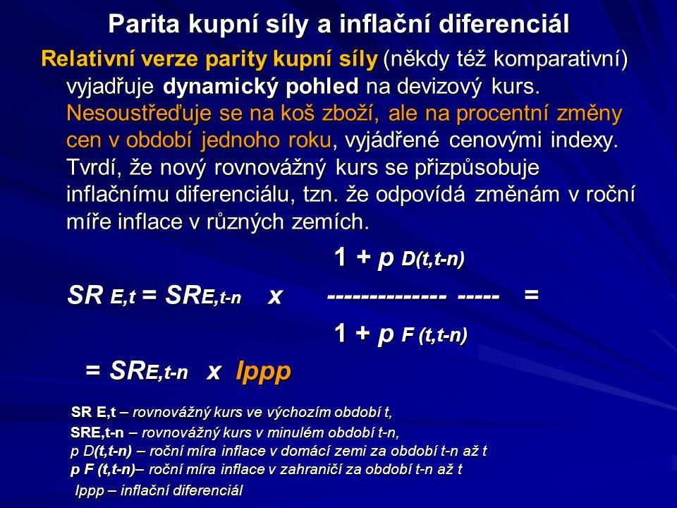 Parita kupní síly a inflační diferenciál Relativní verze parity kupní síly (někdy též komparativní) vyjadřuje dynamický pohled na devizový kurs.