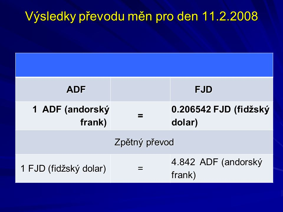 Výsledky převodu měn pro den 11.2.2008 ADF ADF FJD FJD 1 ADF (andorský frank) 1 ADF (andorský frank) = 0.206542 FJD (fidžský dolar) 0.206542 FJD (fidžský dolar) Zpětný převod 1 FJD (fidžský dolar) 1 FJD (fidžský dolar) = 4.842 ADF (andorský frank) 4.842 ADF (andorský frank)