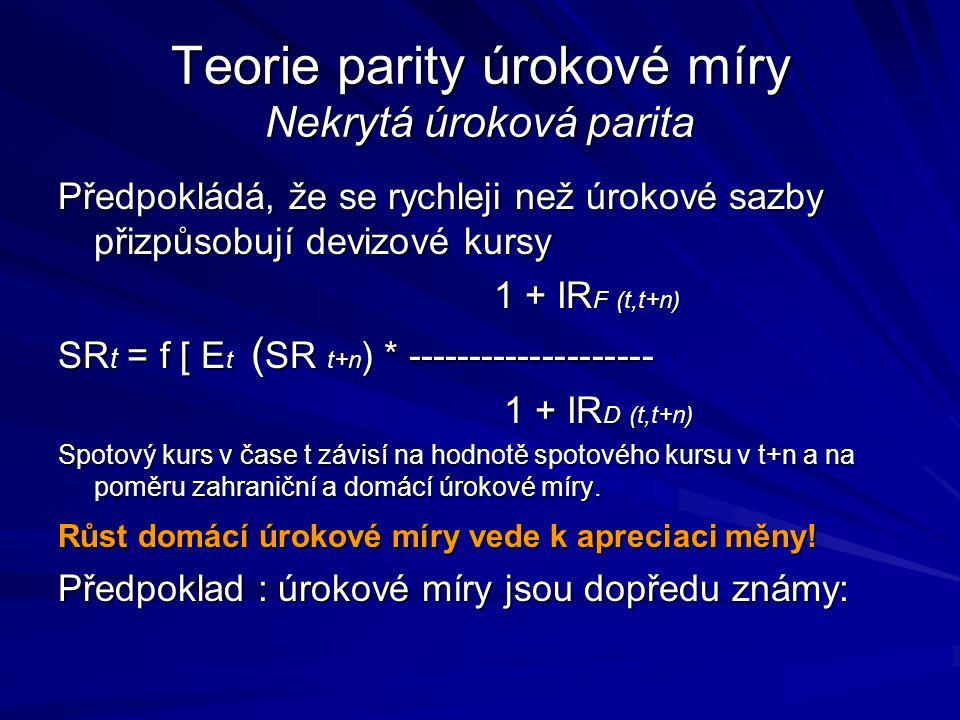 Teorie parity úrokové míry Nekrytá úroková parita Předpokládá, že se rychleji než úrokové sazby přizpůsobují devizové kursy 1 + IR F (t,t+n) 1 + IR F (t,t+n) SR t = f [ E t ( SR t+n ) * -------------------- 1 + IR D (t,t+n) 1 + IR D (t,t+n) Spotový kurs v čase t závisí na hodnotě spotového kursu v t+n a na poměru zahraniční a domácí úrokové míry.
