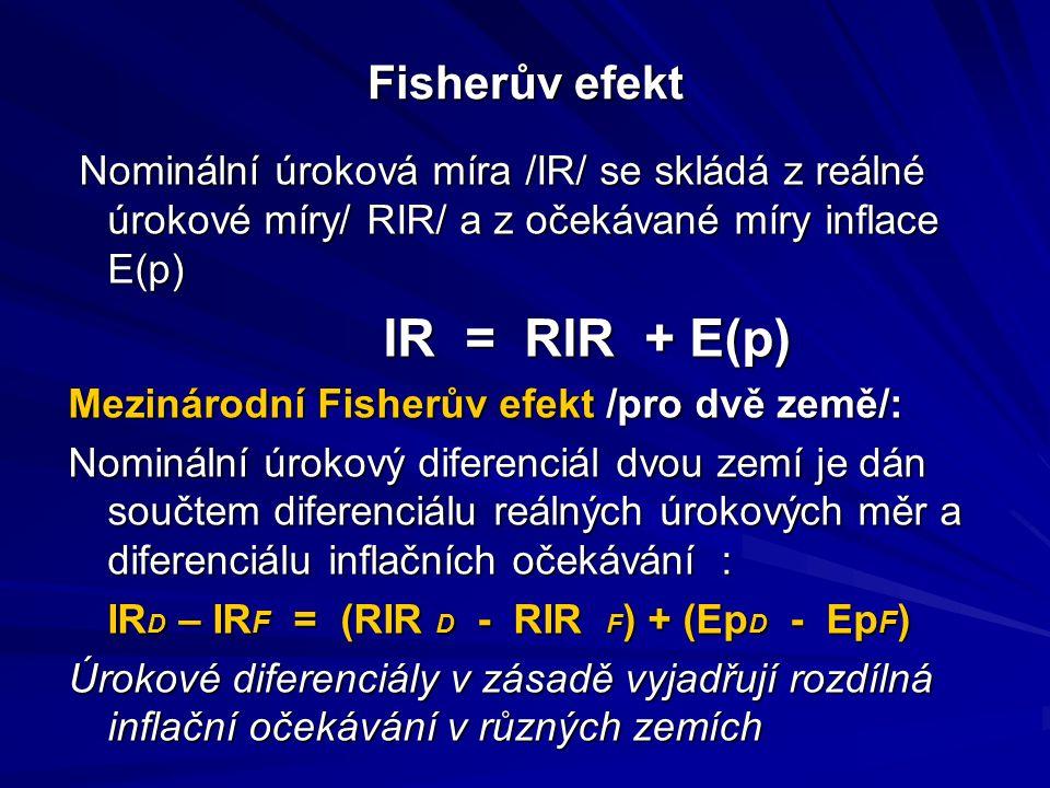 Fisherův efekt Nominální úroková míra /IR/ se skládá z reálné úrokové míry/ RIR/ a z očekávané míry inflace E(p) Nominální úroková míra /IR/ se skládá z reálné úrokové míry/ RIR/ a z očekávané míry inflace E(p) IR = RIR + E(p) Mezinárodní Fisherův efekt /pro dvě země/: Nominální úrokový diferenciál dvou zemí je dán součtem diferenciálu reálných úrokových měr a diferenciálu inflačních očekávání : IR D – IR F = (RIR D - RIR F ) + (Ep D - Ep F ) Úrokové diferenciály v zásadě vyjadřují rozdílná inflační očekávání v různých zemích