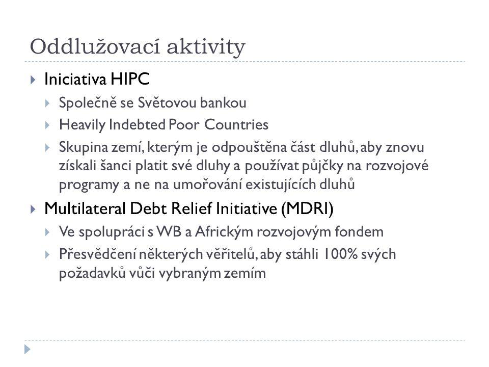 Oddlužovací aktivity  Iniciativa HIPC  Společně se Světovou bankou  Heavily Indebted Poor Countries  Skupina zemí, kterým je odpouštěna část dluhů