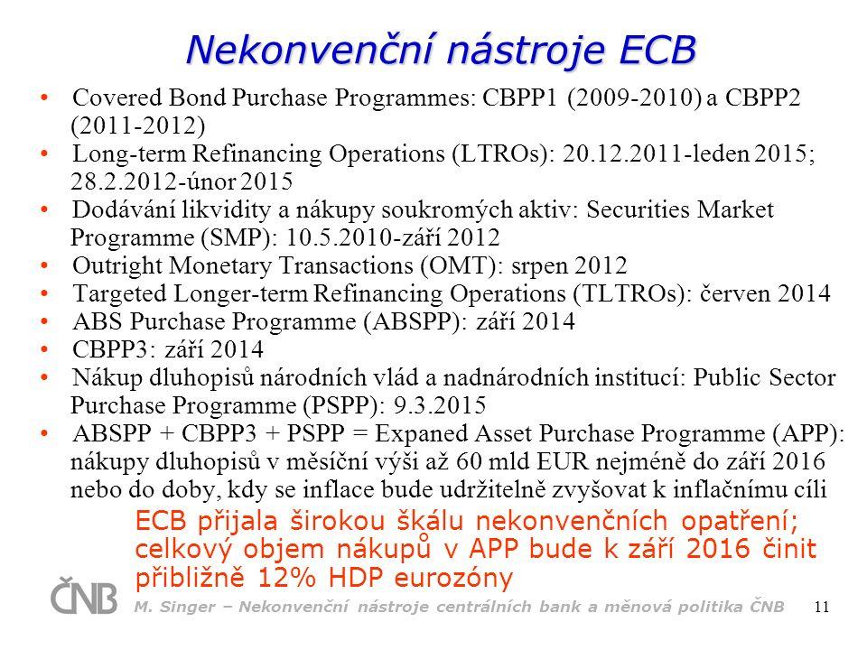 Nekonvenční nástroje ECB Covered Bond Purchase Programmes: CBPP1 (2009-2010) a CBPP2 (2011-2012) Long-term Refinancing Operations (LTROs): 20.12.2011-leden 2015; 28.2.2012-únor 2015 Dodávání likvidity a nákupy soukromých aktiv: Securities Market Programme (SMP): 10.5.2010-září 2012 Outright Monetary Transactions (OMT): srpen 2012 Targeted Longer-term Refinancing Operations (TLTROs): červen 2014 ABS Purchase Programme (ABSPP): září 2014 CBPP3: září 2014 Nákup dluhopisů národních vlád a nadnárodních institucí: Public Sector Purchase Programme (PSPP): 9.3.2015 ABSPP + CBPP3 + PSPP = Expaned Asset Purchase Programme (APP): nákupy dluhopisů v měsíční výši až 60 mld EUR nejméně do září 2016 nebo do doby, kdy se inflace bude udržitelně zvyšovat k inflačnímu cíli ECB přijala širokou škálu nekonvenčních opatření; celkový objem nákupů v APP bude k září 2016 činit přibližně 12% HDP eurozóny M.