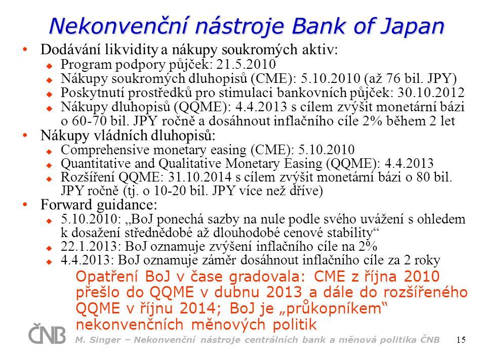 Nekonvenční nástroje Bank of Japan Dodávání likvidity a nákupy soukromých aktiv:  Program podpory půjček: 21.5.2010  Nákupy soukromých dluhopisů (CME): 5.10.2010 (až 76 bil.