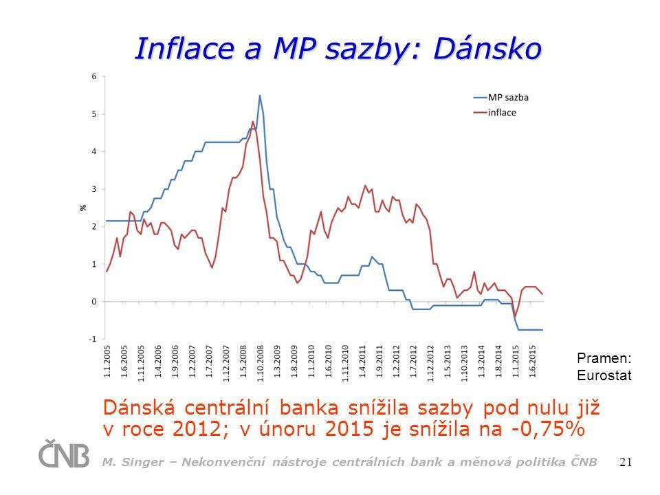 Inflace a MP sazby: Dánsko Pramen: Eurostat Dánská centrální banka snížila sazby pod nulu již v roce 2012; v únoru 2015 je snížila na -0,75% M.