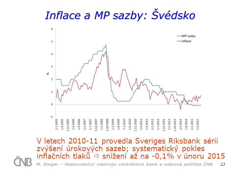 Inflace a MP sazby: Švédsko V letech 2010-11 provedla Sveriges Riksbank sérii zvýšení úrokových sazeb; systematický pokles inflačních tlaků  snížení až na -0,1% v únoru 2015 M.