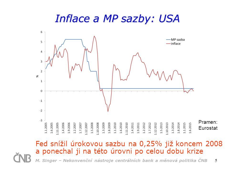 Inflace a MP sazby: USA Pramen: Eurostat Fed snížil úrokovou sazbu na 0,25% již koncem 2008 a ponechal ji na této úrovni po celou dobu krize M.