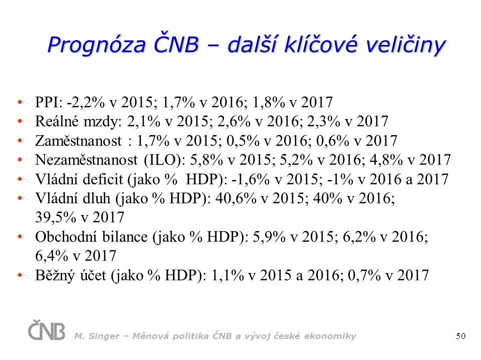 Prognóza ČNB – další klíčové veličiny M.