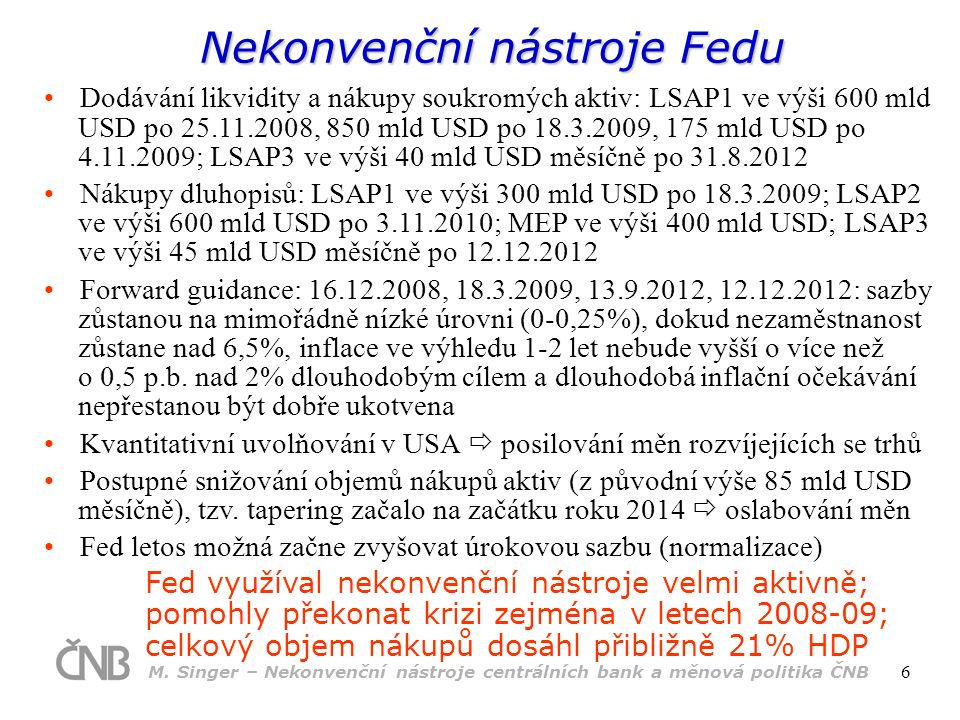 Nekonvenční nástroje Fedu Fed využíval nekonvenční nástroje velmi aktivně; pomohly překonat krizi zejména v letech 2008-09; celkový objem nákupů dosáhl přibližně 21% HDP Dodávání likvidity a nákupy soukromých aktiv: LSAP1 ve výši 600 mld USD po 25.11.2008, 850 mld USD po 18.3.2009, 175 mld USD po 4.11.2009; LSAP3 ve výši 40 mld USD měsíčně po 31.8.2012 Nákupy dluhopisů: LSAP1 ve výši 300 mld USD po 18.3.2009; LSAP2 ve výši 600 mld USD po 3.11.2010; MEP ve výši 400 mld USD; LSAP3 ve výši 45 mld USD měsíčně po 12.12.2012 Forward guidance: 16.12.2008, 18.3.2009, 13.9.2012, 12.12.2012: sazby zůstanou na mimořádně nízké úrovni (0-0,25%), dokud nezaměstnanost zůstane nad 6,5%, inflace ve výhledu 1-2 let nebude vyšší o více než o 0,5 p.b.