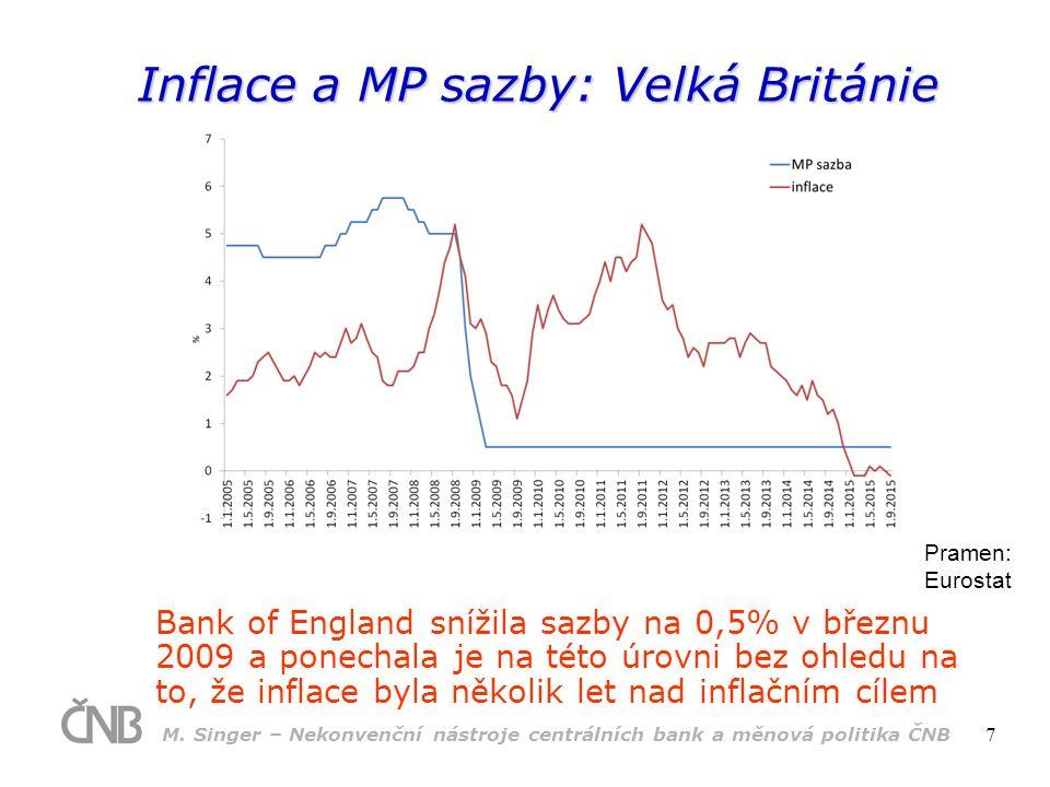 Inflace a MP sazby: Velká Británie Pramen: Eurostat Bank of England snížila sazby na 0,5% v březnu 2009 a ponechala je na této úrovni bez ohledu na to, že inflace byla několik let nad inflačním cílem M.