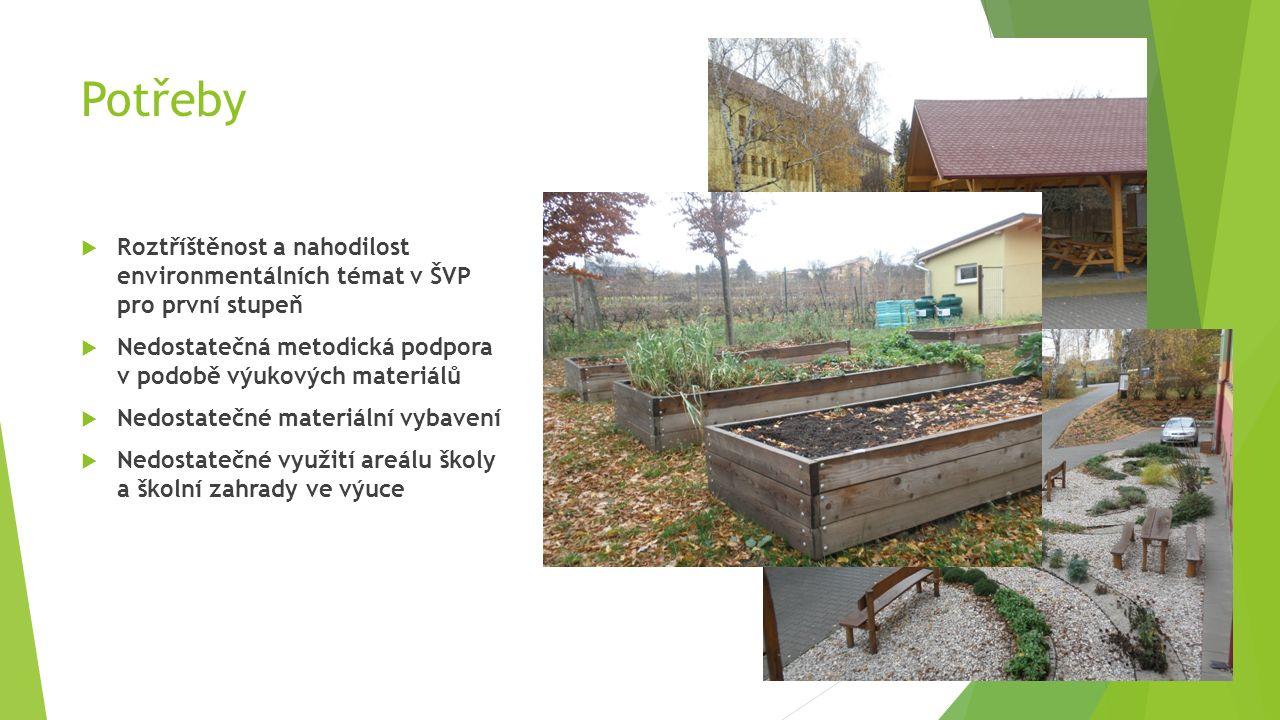 Potřeby  Roztříštěnost a nahodilost environmentálních témat v ŠVP pro první stupeň  Nedostatečná metodická podpora v podobě výukových materiálů  Nedostatečné materiální vybavení  Nedostatečné využití areálu školy a školní zahrady ve výuce