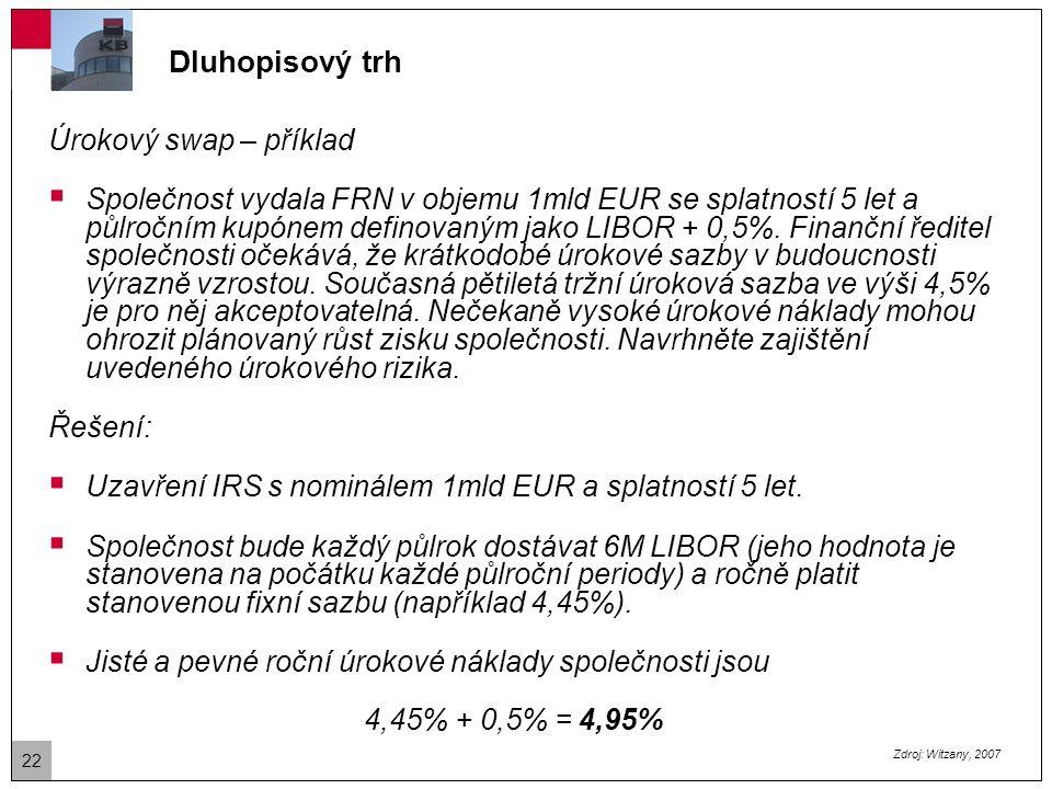Dluhopisový trh Měnově úrokový swap – Cross Currency Swap (CCS)  Umožňují přeměnu fixované úrokové sazby v jedné měně do pohyblivé úrokové sazby v druhé měně (fixed to floating swap).